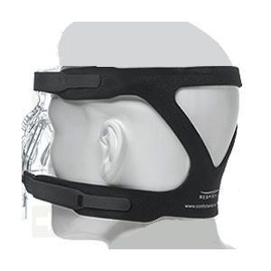 Respironics Premium Headgear with EZ Peel Tabs